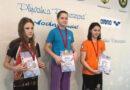 Międzywojewódzkie Drużynowe Mistrzostwa Młodzików 12-13 lat